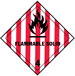 4.1-Flammable-solids